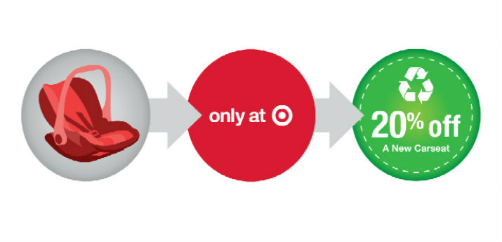 Target collecting used car seats and recycling through TerraCycle