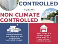 Climate Controlled vs Non-Climate, how do you know what to choose?