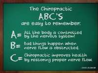 The ABC's of Chiropractic